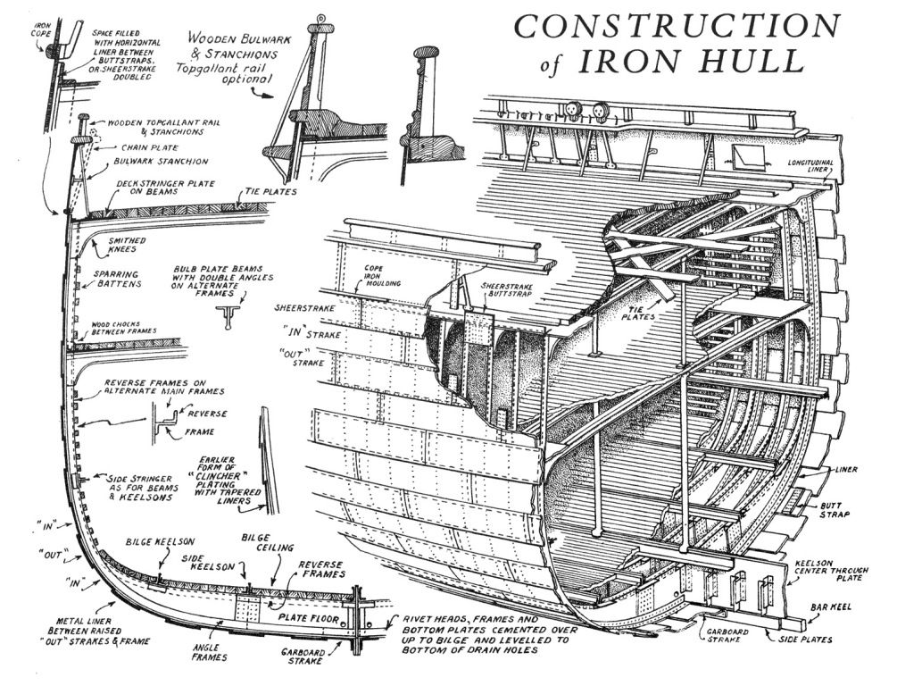 b3ff46197bf9a7bb6d9b509cf734e6ca iron clipper ship construction ship schematics, cutaways