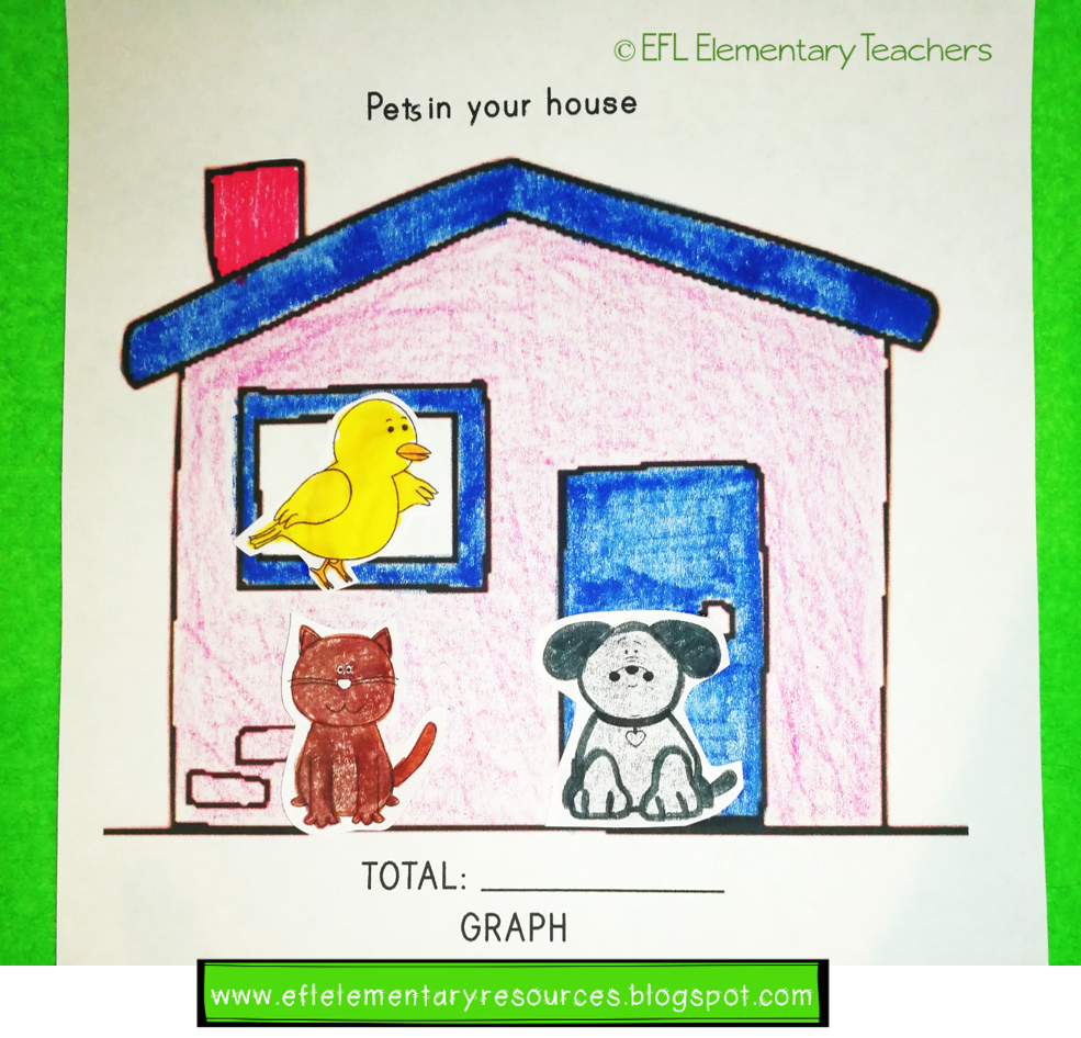 House Theme Resources For Elementary Ell With Images Preschool