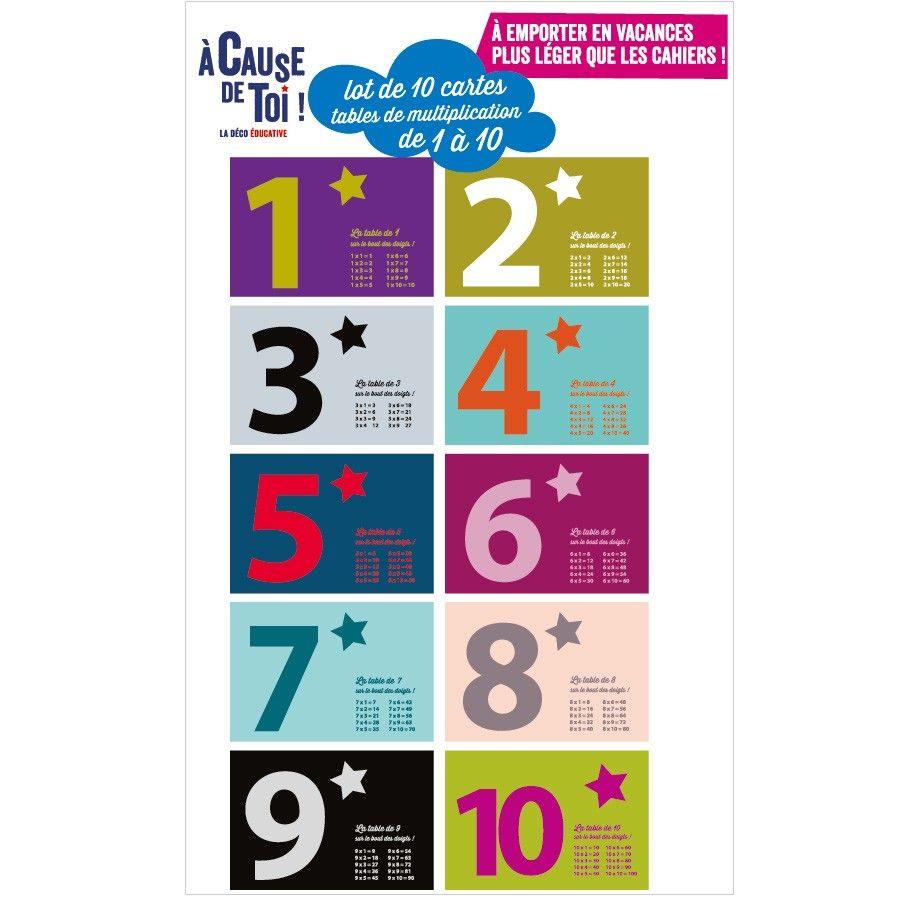 Des cartes postales pour apprendre les tables de for Apprendre les tables de multiplication cm2