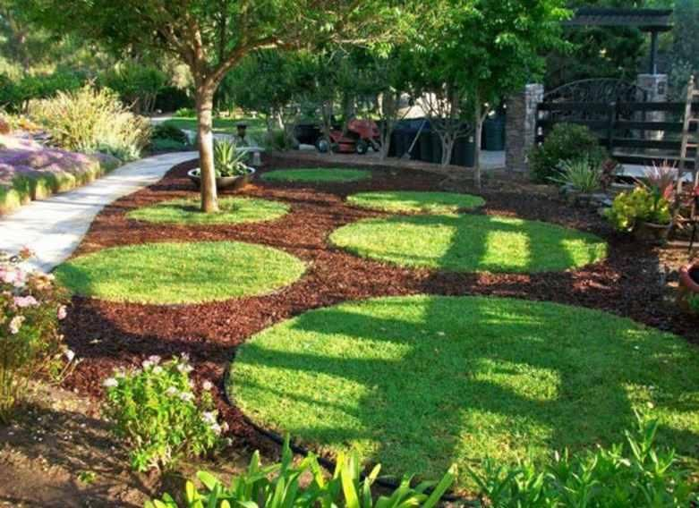 Landscape Design Services: Get the best garden in city