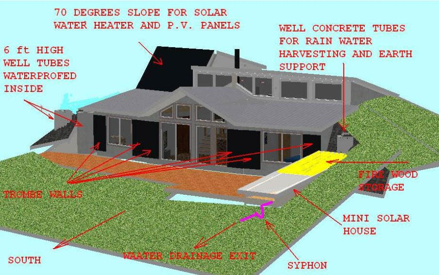 Cristian S Earth Sheltered Passive Solar Home In Romania Solar House Plans Earth Sheltered Homes Passive Solar Homes