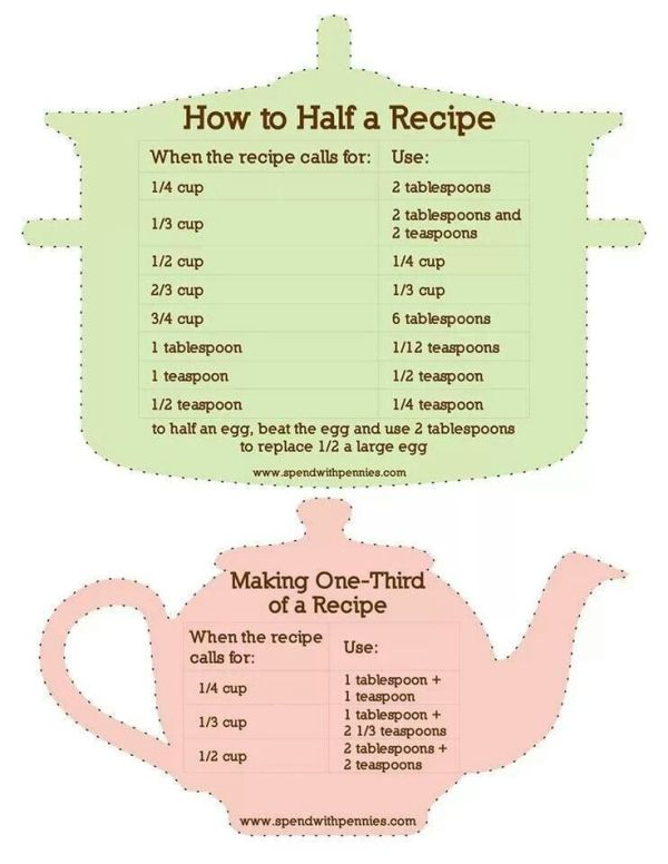 I end up having to do the math for this all the time! This is so helpful!  Guide to Halving a Recipe! by juliette is part of Cooking recipes -