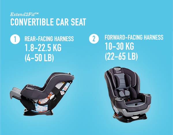 Something About A Car Seat Baby Store Convertible Car Seat Car