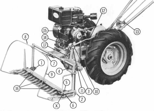 Sickle Bar Simplicity Garden Tractor Info Model M Or D Simplicity Tractors Tractors Antique Tractors