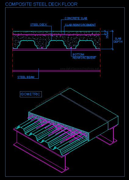 Composite Steel Deck Floor Without Connectors Steel Deck Steel Frame Construction Steel Structure Buildings