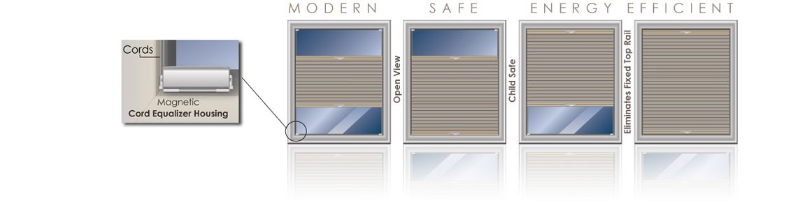 Blinds For Shallow Depth Windows Holiday Hours
