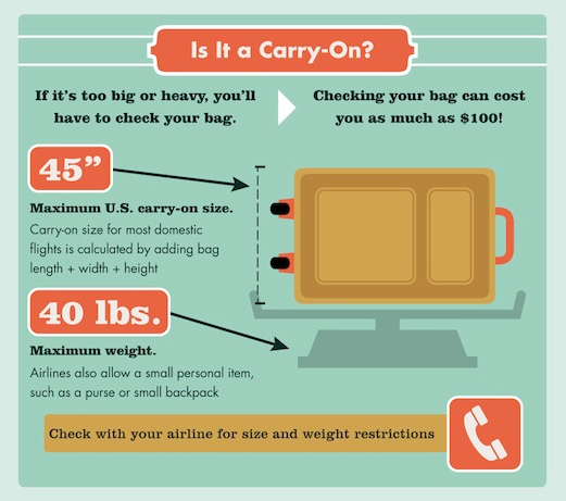 Post Image For Avoid Extra Charges Common Airline Baggage