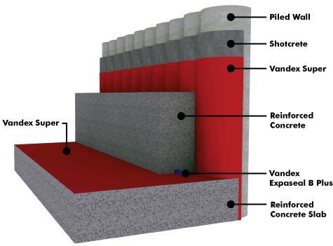 Contiguous Or Secant Piled Wall Vandex Super Waterproofing Basement Concrete Slab Reinforced Concrete