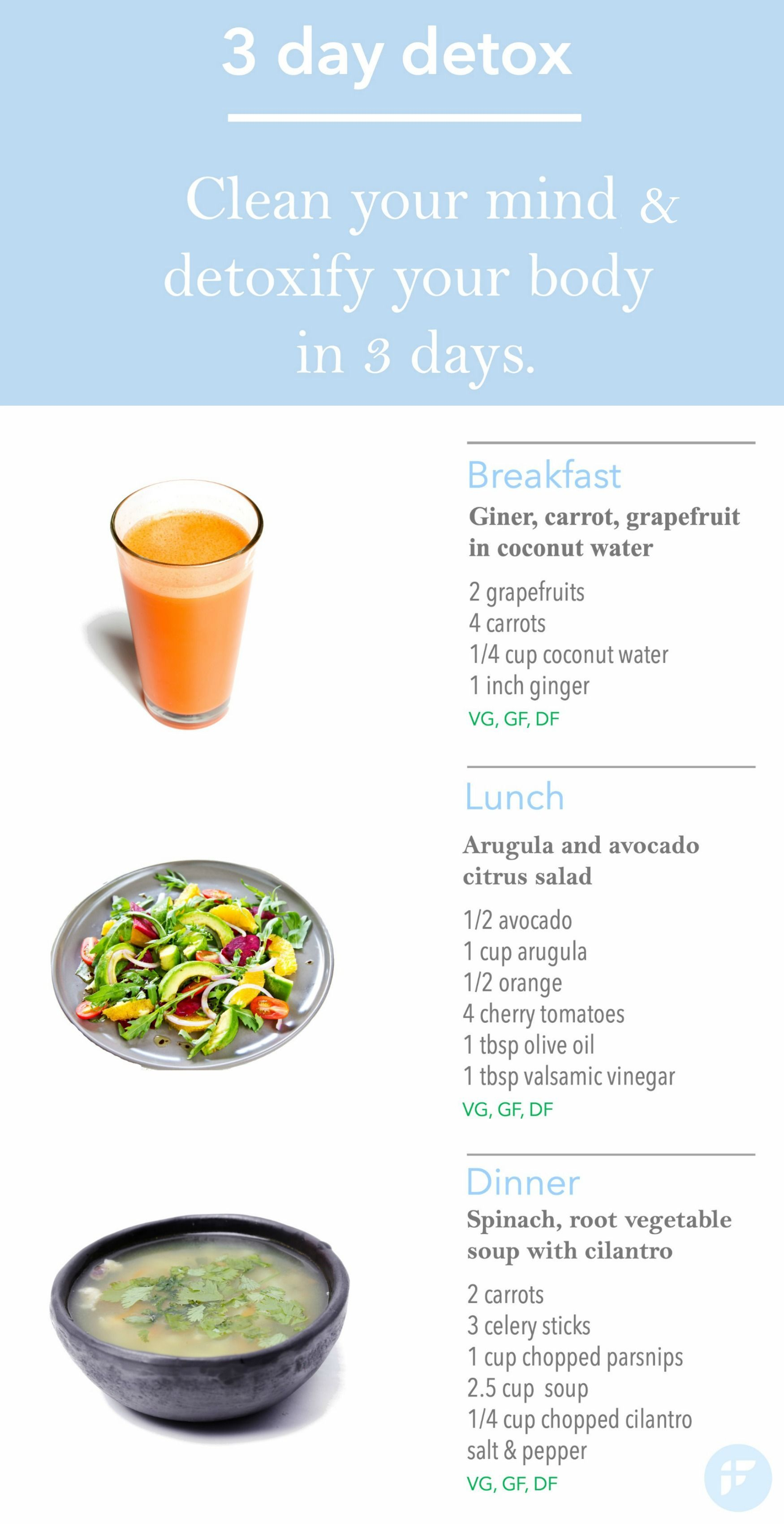 3 Day Detox Plan To Jumpstart Your Way Better Health No Fasting That Nourishes Body With Delicious Meals Cooked Whole Foods Are Easy