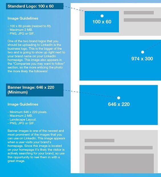 Infographic: 2016 Social Media Image Sizes Cheat Sheet - DesignTAXI.com
