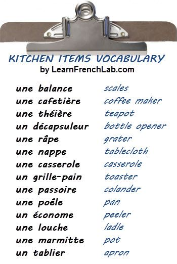 Kitchen Items in French | mih | Pinterest | Kitchens, Language and ...