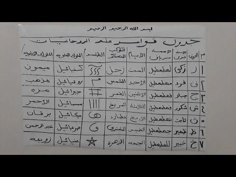 علم الجفر pdf