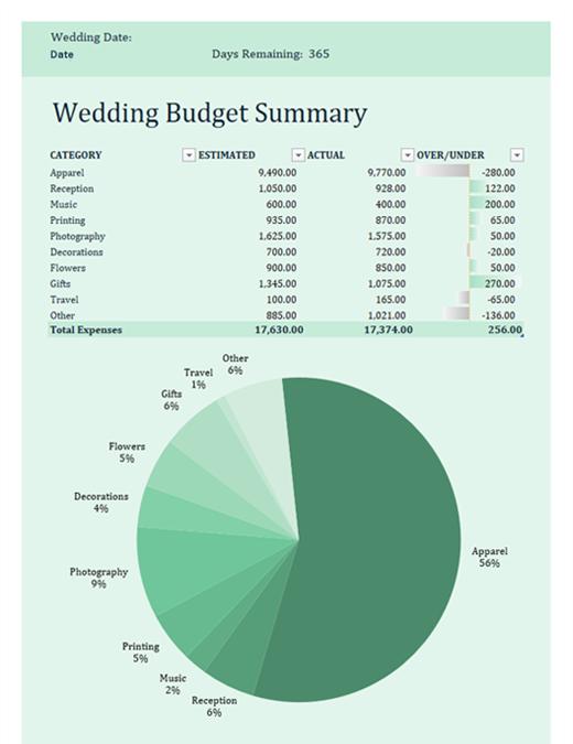 Wedding Budget Templates 19 Free Doc Pdf Xlsx Formats