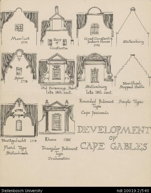 Thumbnail Cape Dutch Dutch House Colonial Architecture