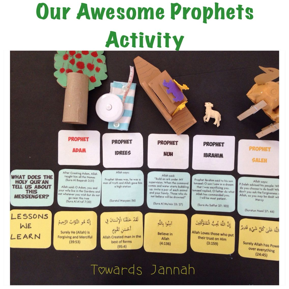 Our Awesome Prophets Activity