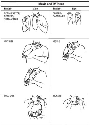 the american sign language handshape dictionary pdf