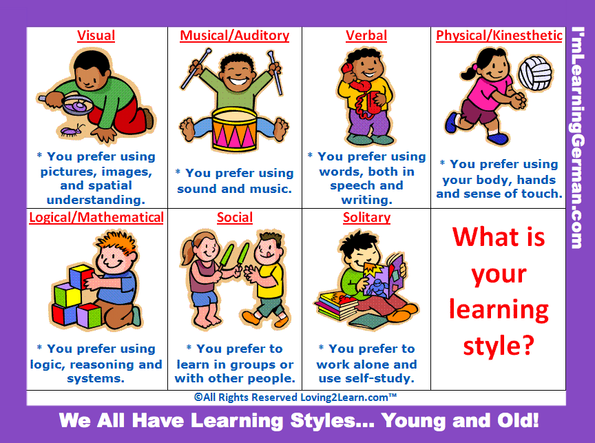 different learning styles - Google Search   fle - introduction to ...