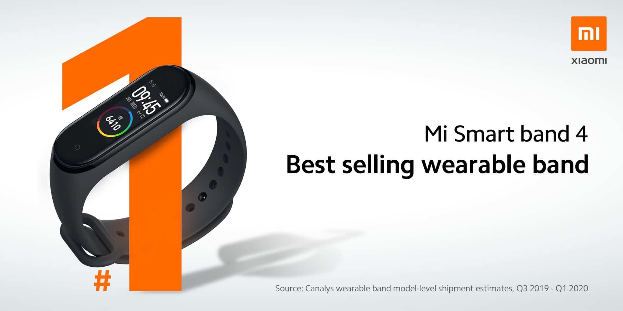 Report Names Xiaomi Mi Band 4 As Top Selling Fitness Band Globally Fitness Tracker Smart Band Xiaomi
