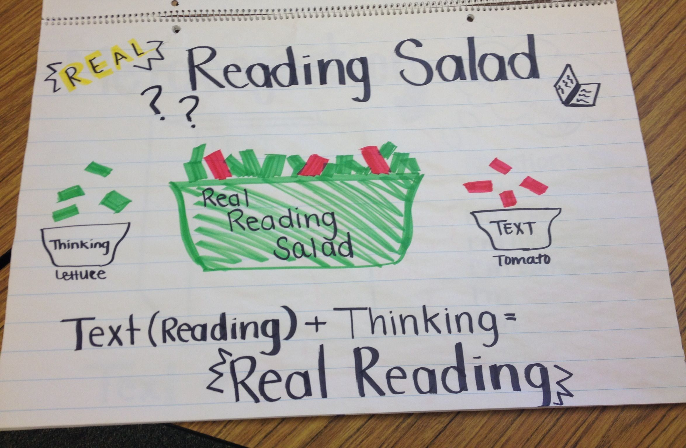 Real Reading Salad Comprehension Connection Book