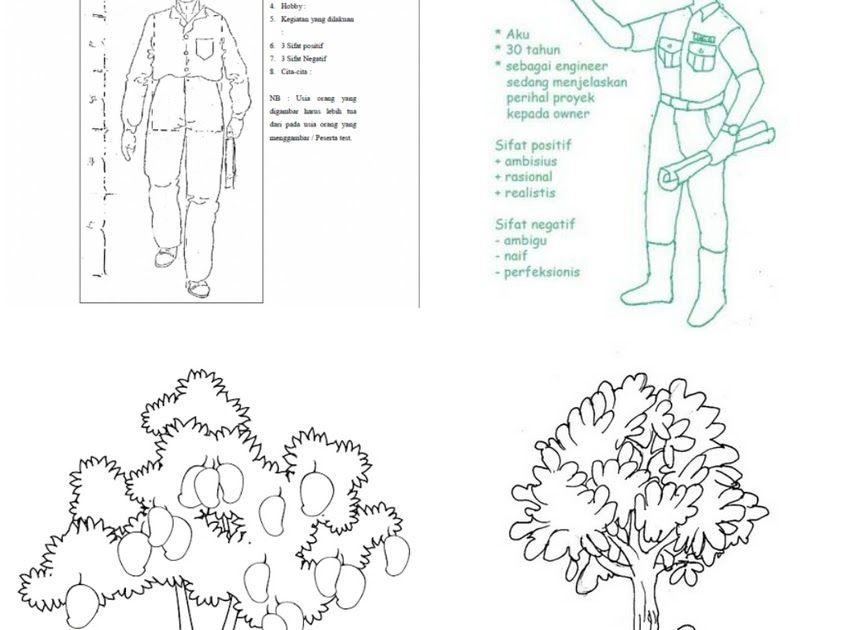 Kumpulan Materi Pelajaran Dan Contoh Soal 5 Contoh Soal Ragam Dan Contoh Soal Tes Psikotes Agar Lulus Kerja Kalilapan Menggambar Orang Gambar Cara Menggambar