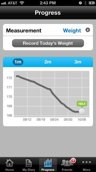 Calorie counter and diet tracker by MyFitnessPal. This is