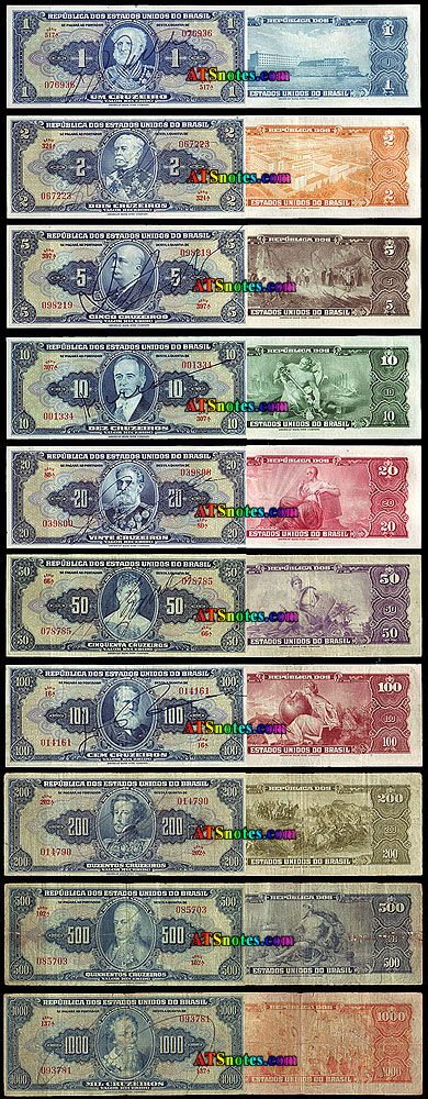 Brazil banknotes - Brazil paper money catalog and Brazilian currency history | Historical ...