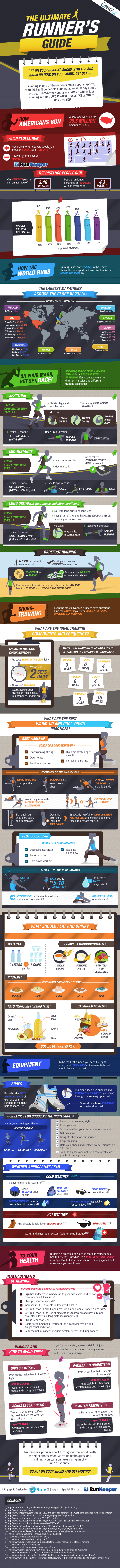 The Ultimate Runner's Guide