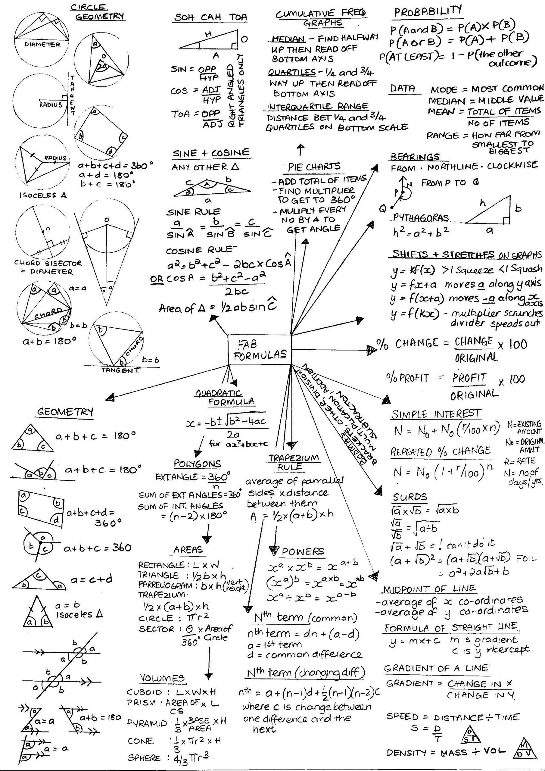 Mechanisms Of Evolution Worksheet Gcse Maths Revision Gcse Math Learning Math