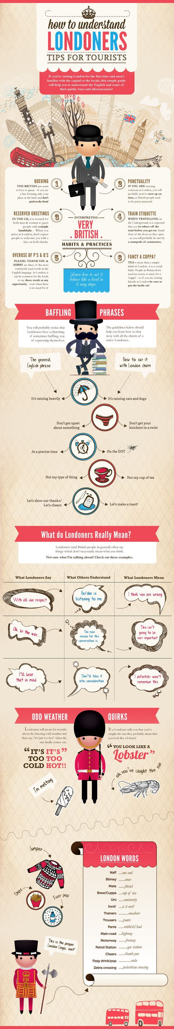 Tips for Tourists: How To Understand Londoners  #RePin by AT Social Media Marketing - Pinterest Marketing Specialists ATSocialMedia.co.uk
