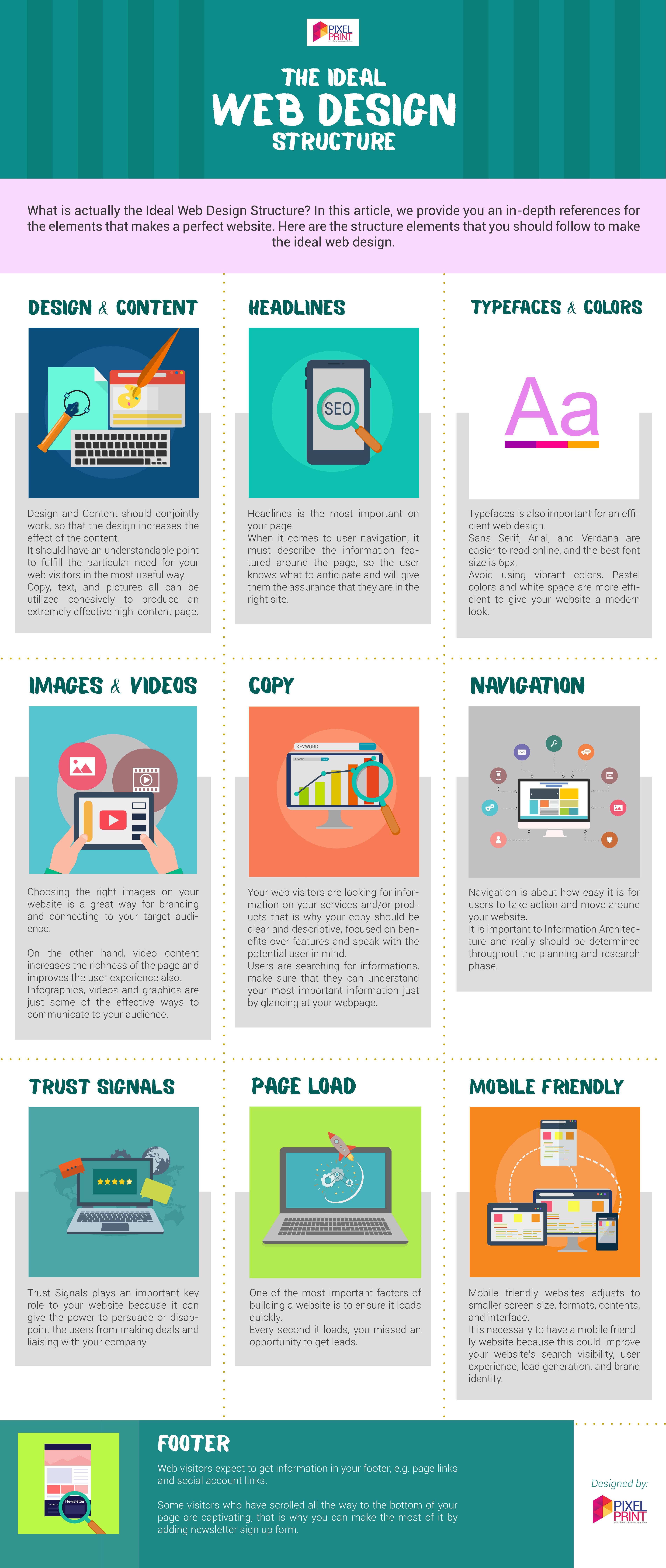 Paper Ideal Web Layout Website Design Web Layout Ideal