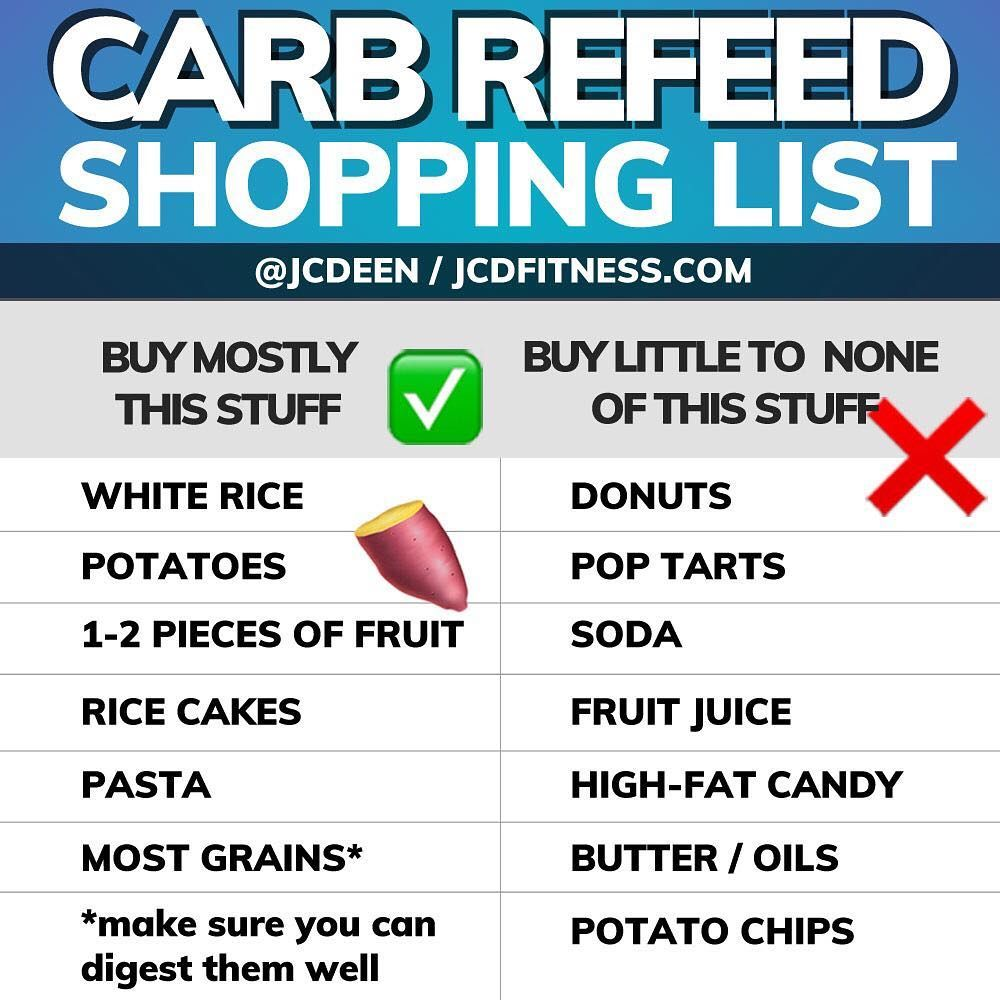 Carb Refeed Shopping List  Jcdfitness Infographics