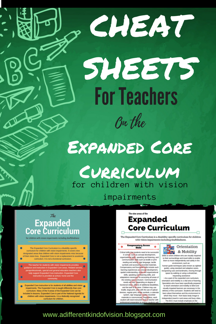 Hi Friends This Week I Am Talking About Some Expanded Core Handouts