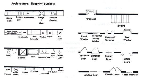 Permarchitectsym Architectural Floor Plans Floor Plan Symbols