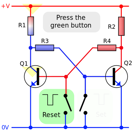 Flip-flop (electronics) - Wikipedia (With images ...