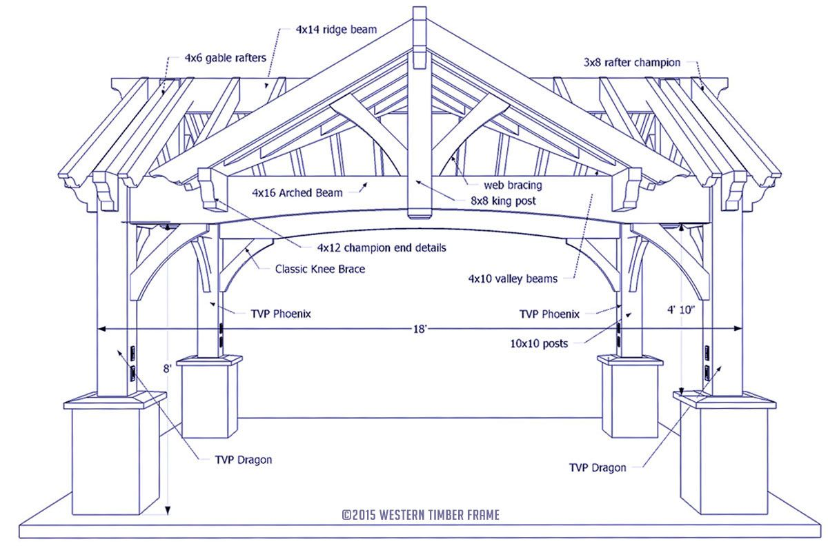 Install a diy triple gabled timber frame pavilion easy and Pavilion style house plans