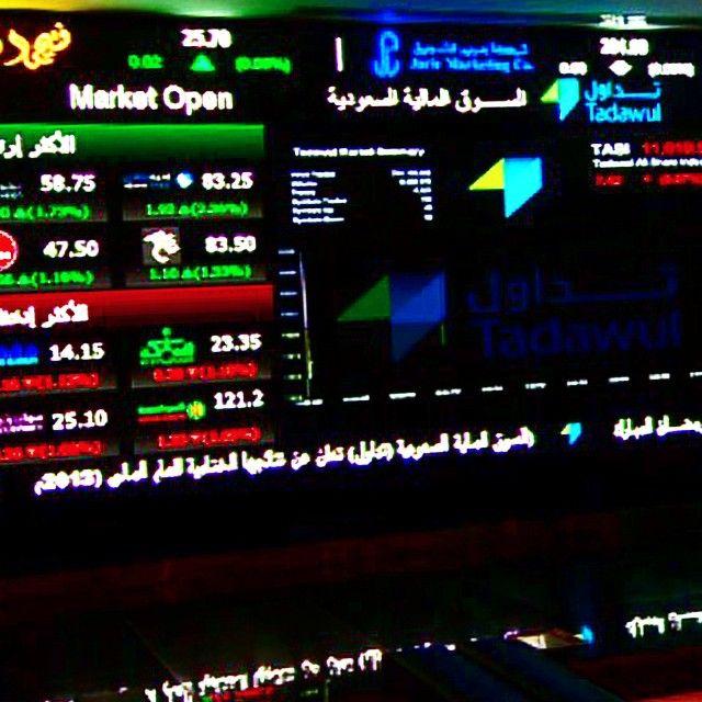 Futuresindexes Saudiarabia Dubai Abudhabi Ksa Riyadh Dubai Financial Market Stock Index Stock Charts