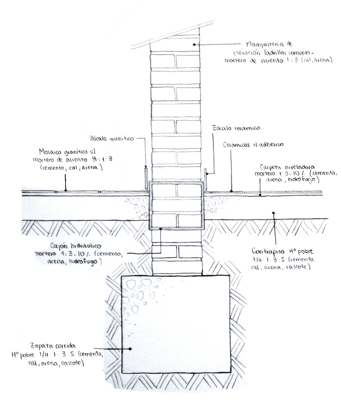 Muro de 30cm de ladrillos comunes y zapata corrida de h a capa aisladora tipo caj n dise o - Medidas de ladrillos comunes ...