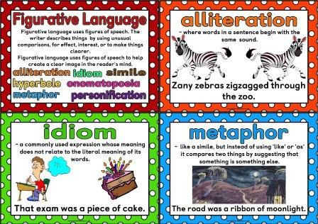 Free Printable Figurative Language Posters Showing Definitions And