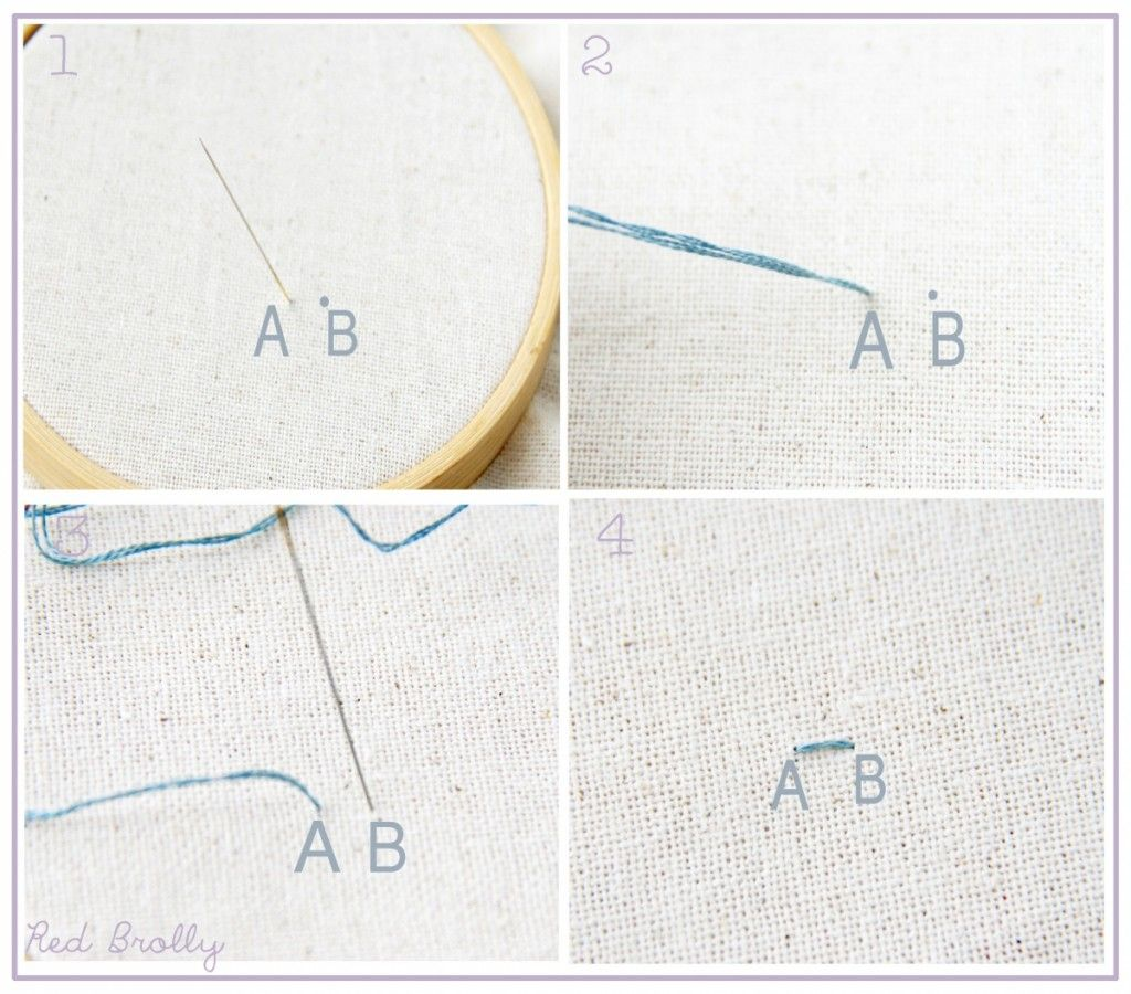 Running Stitch Tutorial By Red Brolly