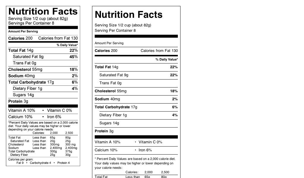 Nutrition Facts Blank Template With Nutrition Facts Label