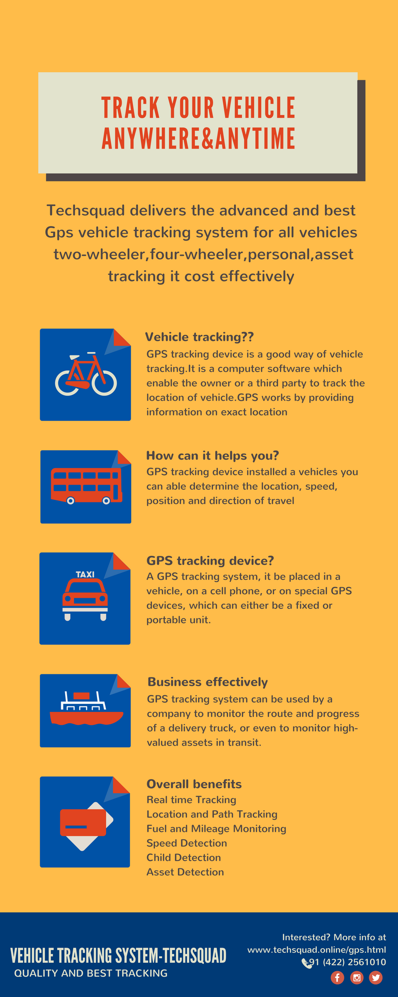real time vehicle tracking system essay Gsm based vehicle immobilizing system essay sample i - background of the study in the philippines, several cases of carnapping incidence is broadcasted all over the country.