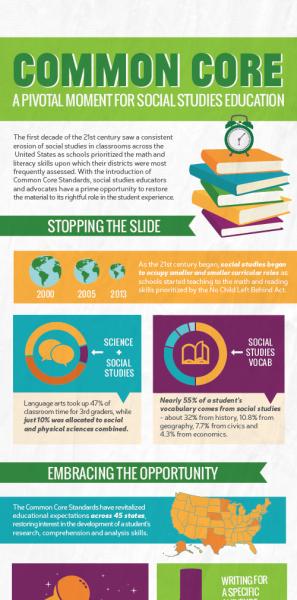 importance of social studies