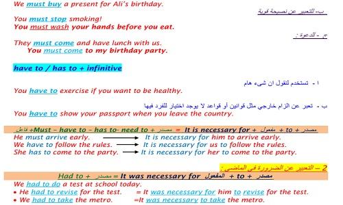 قواعد اللغة الانجليزية كاملة Pdf ثانية ثانوي English Grammar I Party Grammar
