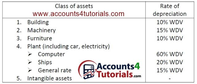 Pin By Accounting Taxation On Income Tax Tax Payment Intangible