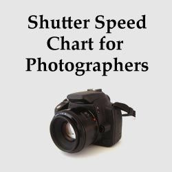 Shutter Speed Chart Reference