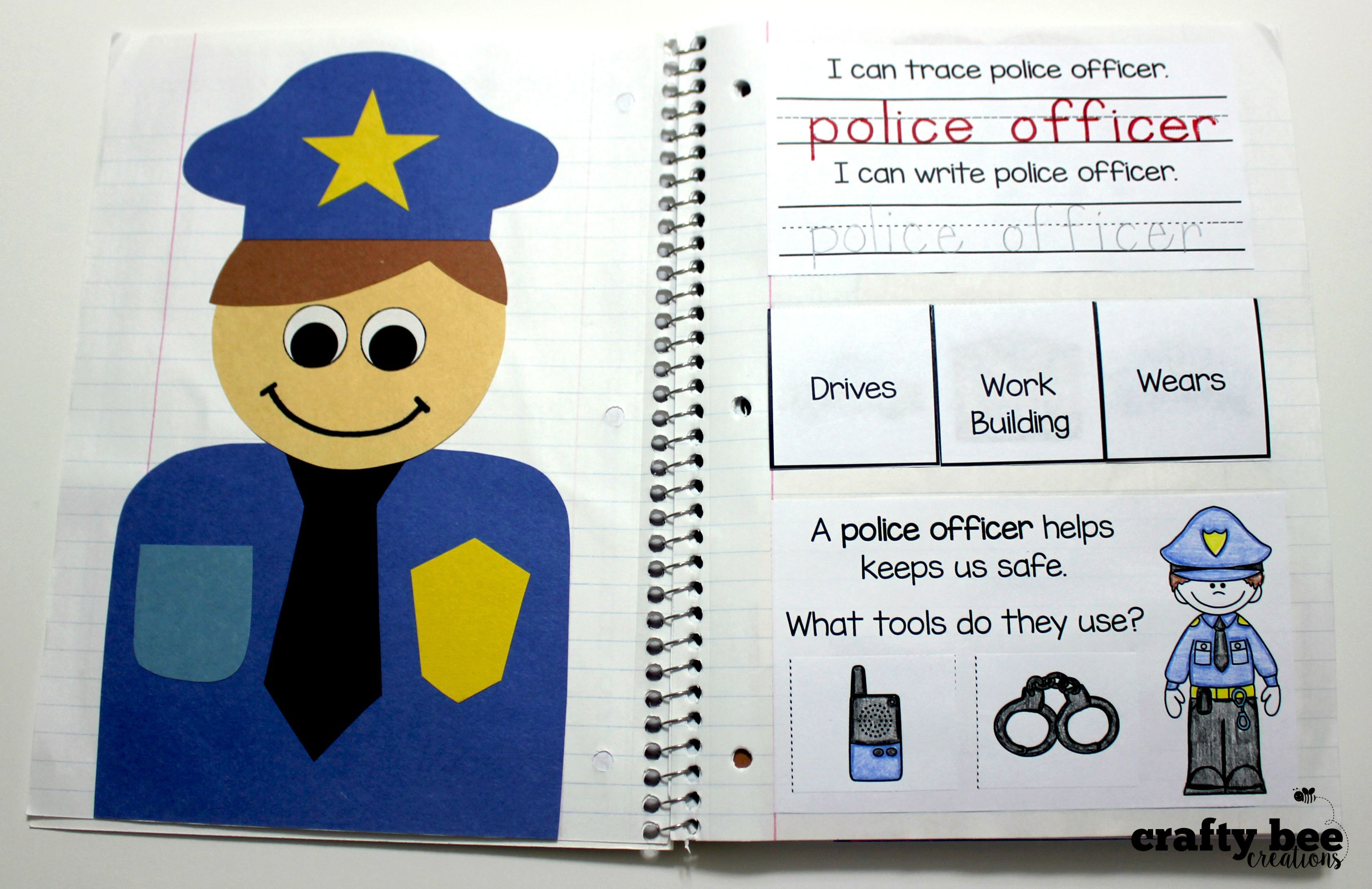 Community Helper Interactive Notebook Patterns And