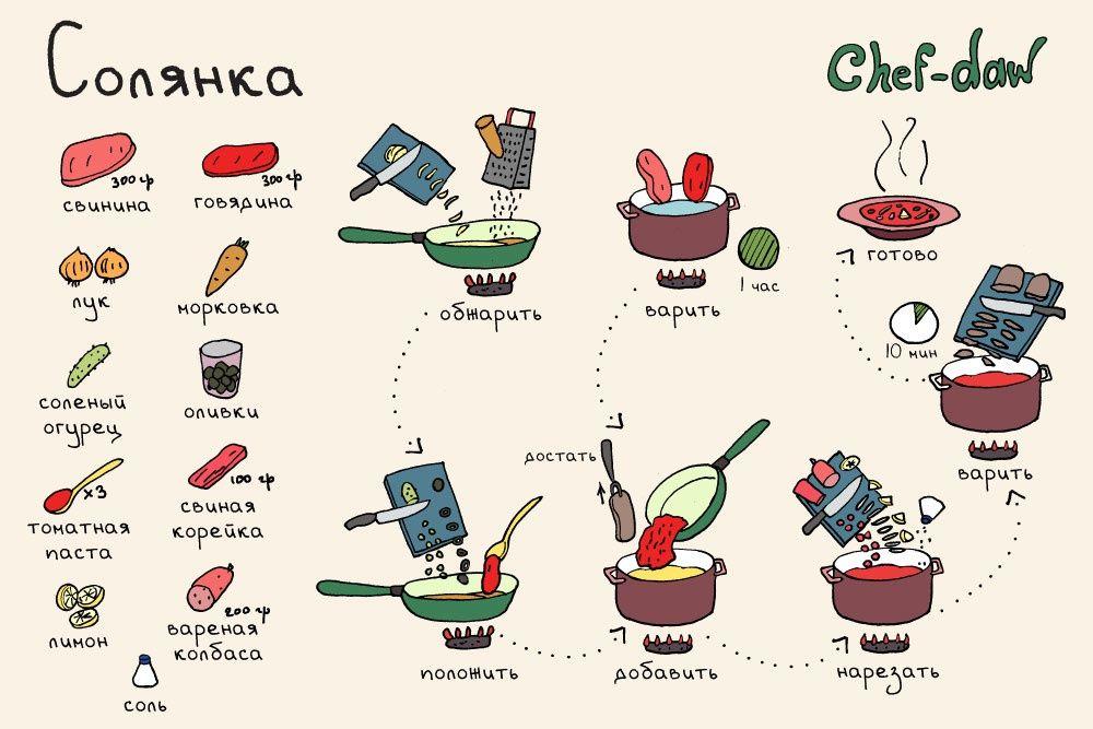 мужской рецепт в картинках обратное