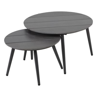 Allen Roth 2 Piece Nesting Side Table Set Coffee Table Table Outdoor End Tables
