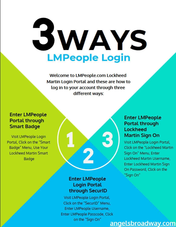 LMPeople Login to Lockheed Martin