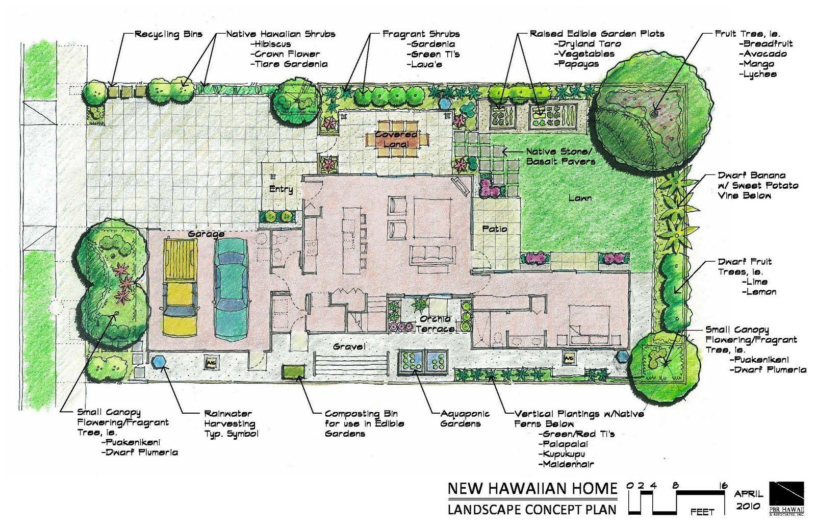 Enchanting House Landscape Plan Gallery   Ideas House Design .